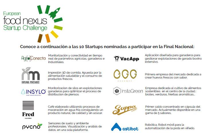 European Food Nexus Startup Challenge National Final in Spain. 26 October.